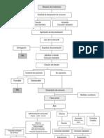 esquema procedimiento concurso acreedores