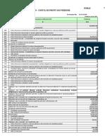 Fin_2.Contul_de_profit_sau_pierdere_-_mai_2020