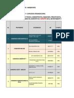 3. INFORME PRELIMINAR EVALUACIÓN FINANCIERA CMA-7-2021