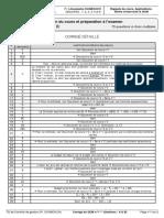 Controle Gestion CorTD Qcm 75