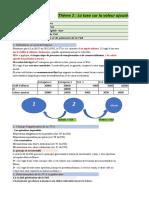 Taxe Sur La Valeur Ajouté M.L. BOUTOUATOU