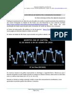 Análise Estatística do Coronavirus MDS