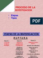 4. Etapas y tipos de investigacion ok (1)