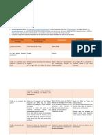 Actividad Integradora 1 Analizar Textos Literarios