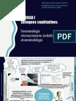 Unidad temática 1- teorico II ENFOQUES  CUALI I presentación video