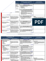 Meaningful Use EP SCC Ambulatory Only Grid