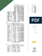 Datos Mica Con Promedio Movil Melqui