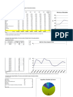 Argentina Statistics at Dec 10 (1)