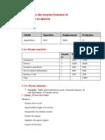 Axe IV Evaluation des moyens humains et matériels à mettre en œuvre