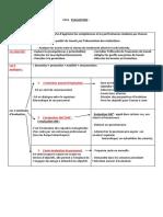 CH 6 Evaluation(1)
