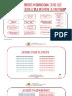 Correos institucionales - Seccional Cartagena-Bolivar
