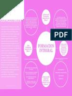 Pink Essay Mind Map
