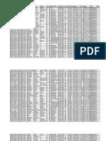 Población elegible Regimen Subsidiado en Salud Marinilla - Antioquia
