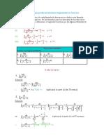 Integrales que producen funciones trigonométricas inversas