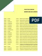 Fonction Publique Arretes