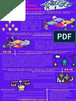 PA1 LA PSICOLOGÍA ORGANIZACIONAL Y EL INDIVIDUO (2)
