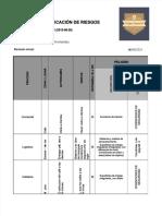 RAP2_EV02 - Matriz para Identificación de Peligros, Valoración de Riesgos y Determinación de Controles