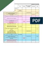 Cronograma SDS 3
