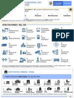 Infografía Balance Diario - Paro Nacional 2021 23M [20210524 6 AM]