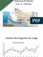 Análisis del diagrama de carga-(2)