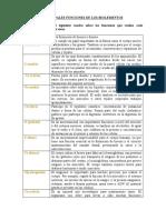 Biolementos_Funciones