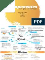 Desafio 3 Completo - Mapa Concceitual vitaminas e minerais