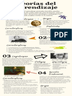 Infografia-Teorías Del Aprendizaje
