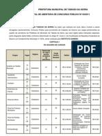 Concurso Prefeitura de Taboão da Serra - SP 2011