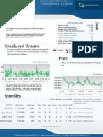 Pickford Escrow - Los Angeles Exec Summary [Condo]_CA_LOS ANGELES_90036
