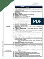 RESUMEN INDICATIVO 1 - U1 Y U2 - 4TO SEMESTRE - PREPARATORIAS UANL