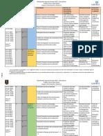 Planificación 5tos 2020 (priorización)