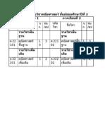 ตัวชี้วัด รายวิชาคณิตศาสตร์พื้นฐาน รหัสวิชา ค22101 ชั้นมัธยมศึกษาปีที่ 2