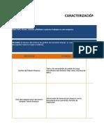 Formato Para Caracterización Del Proceso RRHH Valcri