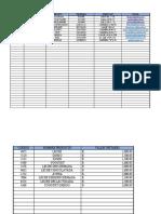 Taller 1 La Interfaz de Excel 2016_Yazmin_Caro_Lopez