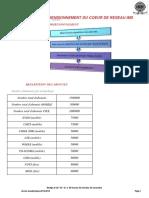 Rapport PDF récapitulatif