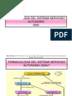 1. FARMACOLOGIA DEL SISTEMA NERVIOSO AUTONOMO