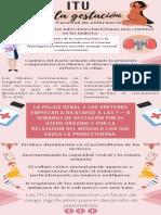 Infografía ITU en La Gestación. (1)