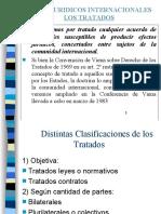 TRATADOS- Derecho internacional público.