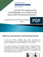 Estructura de Las Asignaciones Mayo 17 de 2017