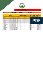 CKRC 2021 GP5 +62