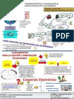 unidad III infografia