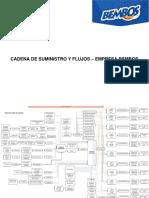 CADENA DE SUMINISTRO - BEMBOS PPT (1)