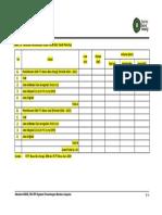 Tabel 2.4. Rencana Penimbunan Tanah Pucuk dan Tanah Penutup
