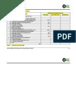 Tabel 2.8. Rencana Reklamasi dan Penutupan Tambang