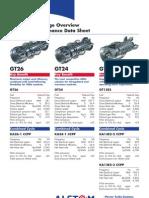 Gas Turbine Range Overview