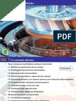 UD1. ELECTROTECNIA