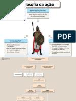 II - 2- Filosofia da ação - condicionantes  vs determinismo
