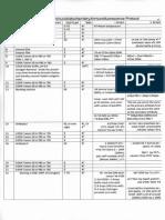 immunohistochemistry protocol