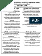 Vozniuc Marina_CT11M_laborator nr. 1_05.04.2021