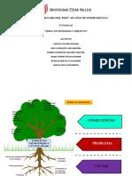 Árbol de problemas y objetivos - Grupo Nº 7 (1)